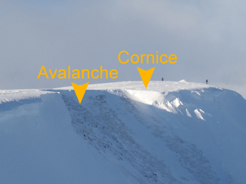 Cornice and avalanche on Helvellyn summit plateau